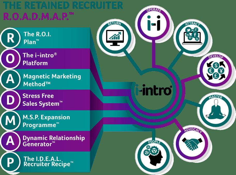 Recruitment Roadmap | I-Intro